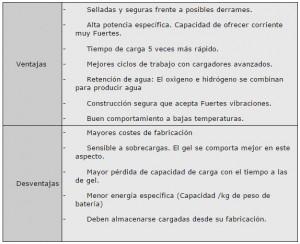 Ventajas y Desventajas de las Baterías AGM